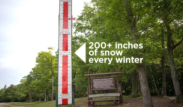 Upper Peninsula snow measurements